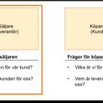 Styrkeforhallande_saljare och kopare