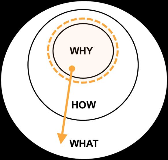 hypotesdriven-motesbokning
