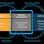 Tjänster – kontrollpanel pipeline management