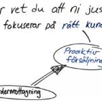 Faktabaserat_säljarbete_hem_5