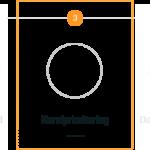 CCustomer® – prioritera kunder och kundsegmentering